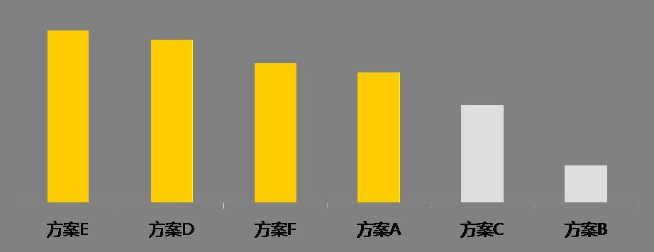 热力图-logo数据